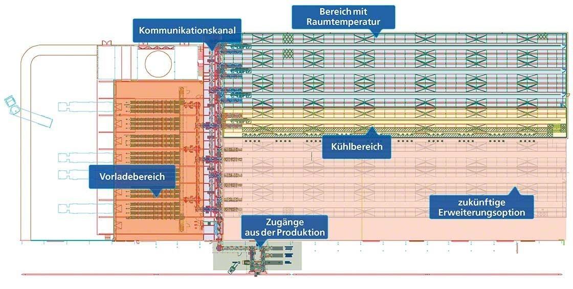 Plan des Kühllagers von Dafsa mit unterschiedlich temperierten Zonen