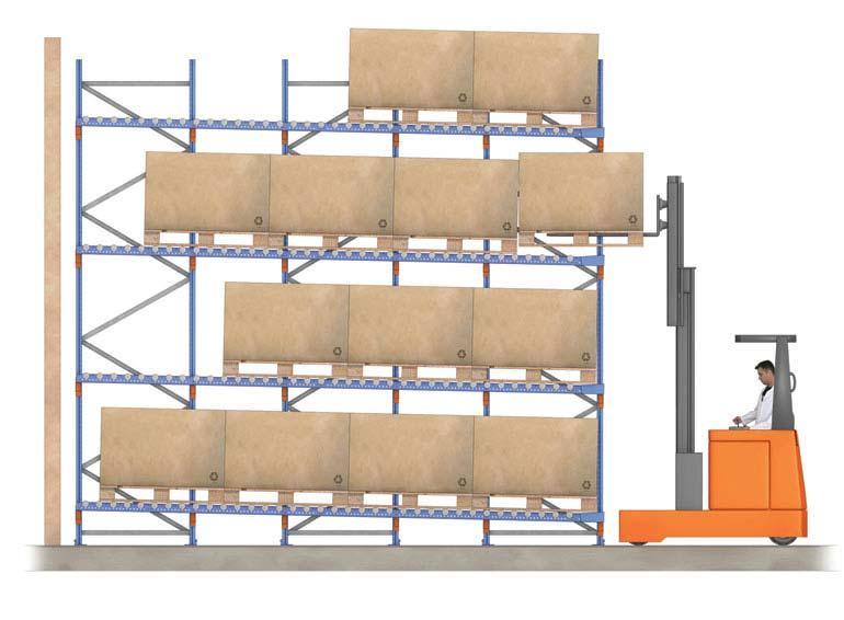 Darstellung eines Push-Back Regals mit Rollen.