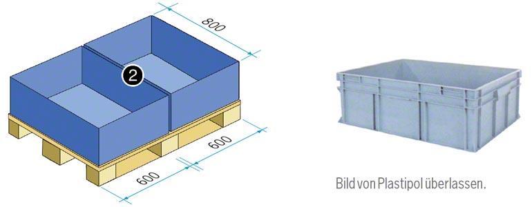 Eurobox mit den Abmessungen 800 x 600 mm (Entspricht in der Fläche einer halben Europalette).